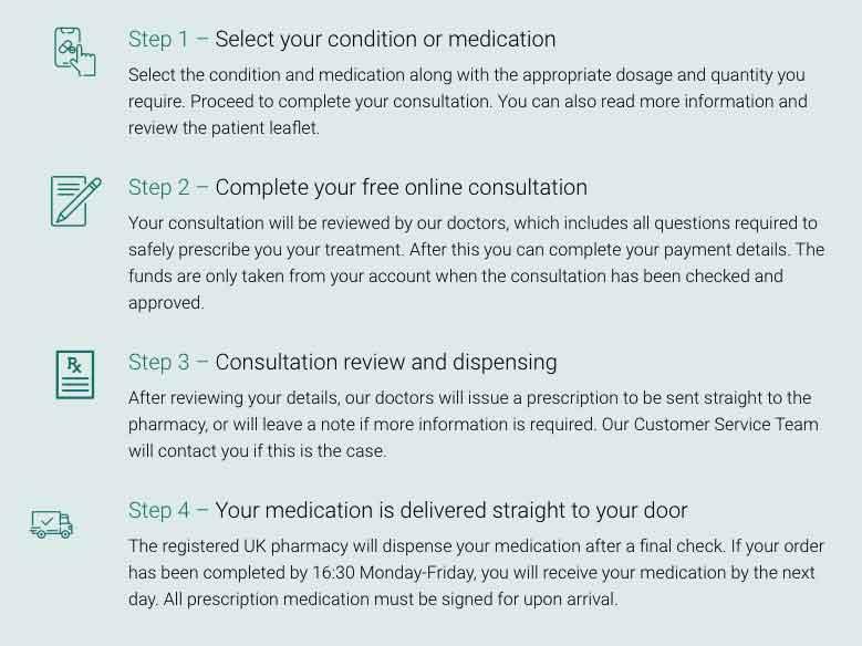 online-consultation-121doc-2.jpg